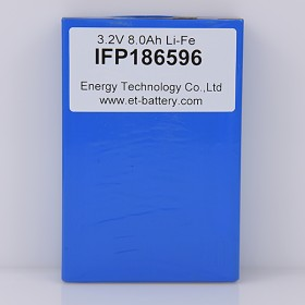 IFP186596