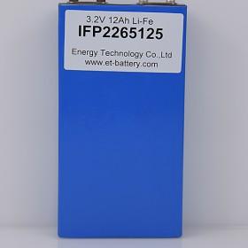 IFP2265125